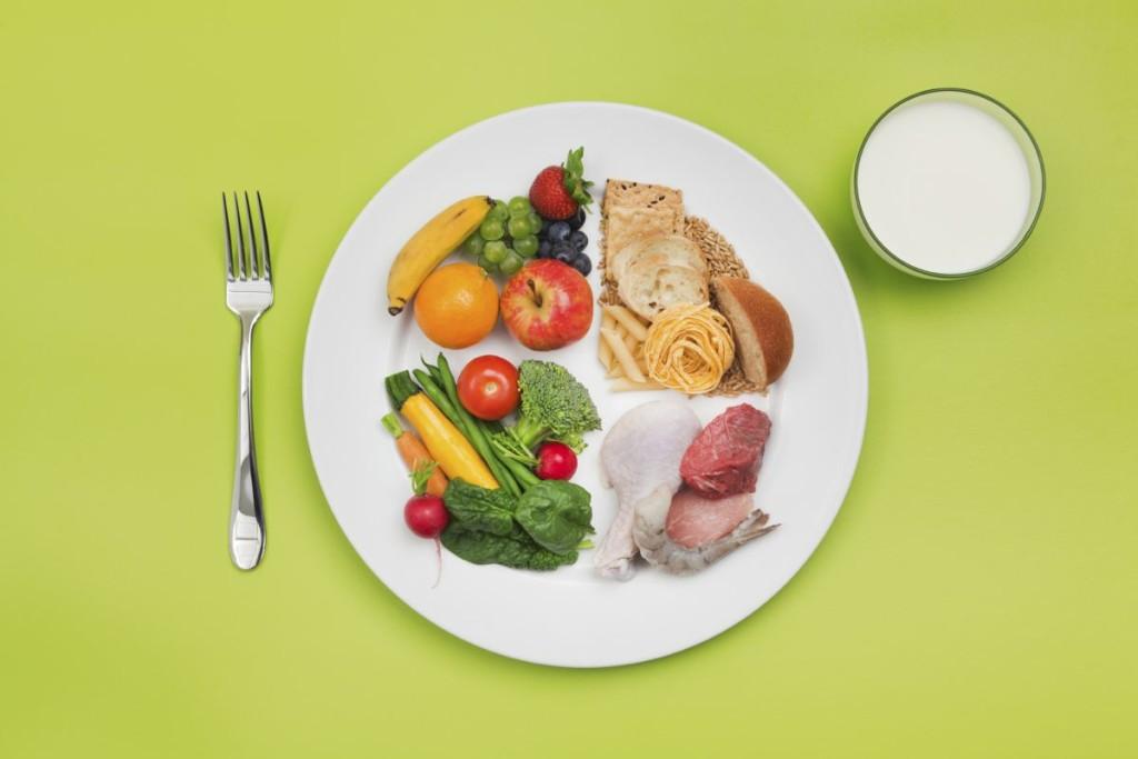 Split meals